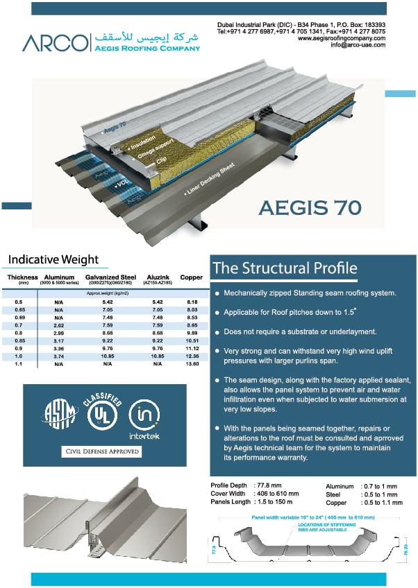 Aegis 70 roofing material